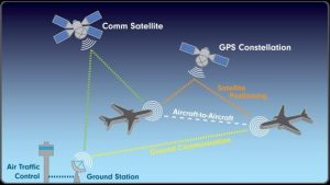 ADS-B-diagram